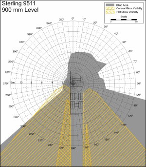 CDC  Highway Work Zone Safety: Construction Equipment Visibility: Diagram Lookup: Sterling 9511
