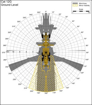 CDC  Highway Work Zone Safety: Construction Equipment Visibility: Diagram Lookup: Cat 12G