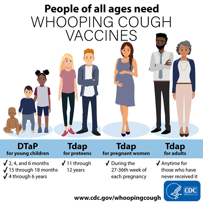 whooping cough vaccine