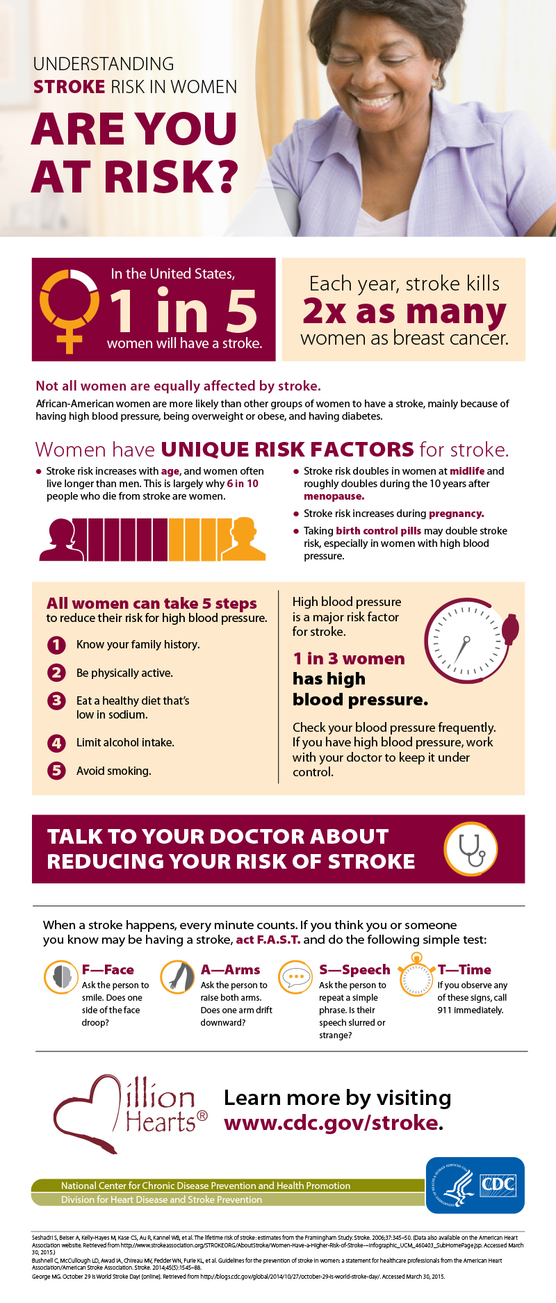 Understanding stroke risk in women. Are you at risk? In the United States, 1 in 5 women will have a stroke. Learn more by visiting http://www.cdc.gov/stroke/ today!