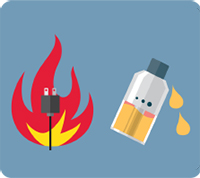 yanıcı ürünler