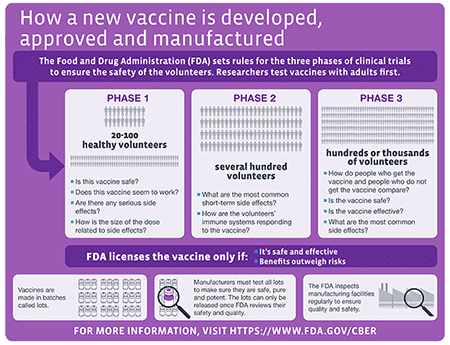 Ensuring the Safety of Vaccines in the United States | CDC