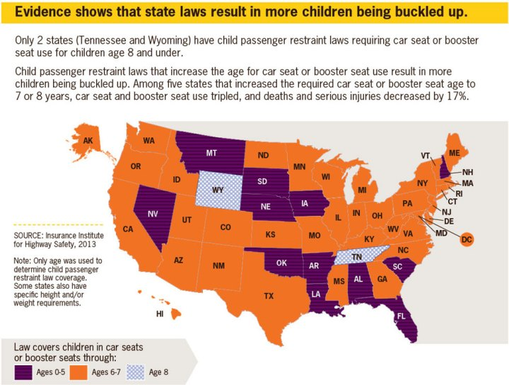 Booster Seat Laws Illinois National Check Saay Aims To Curb
