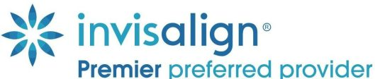 Best Invisalign Dentist in Gurgaon