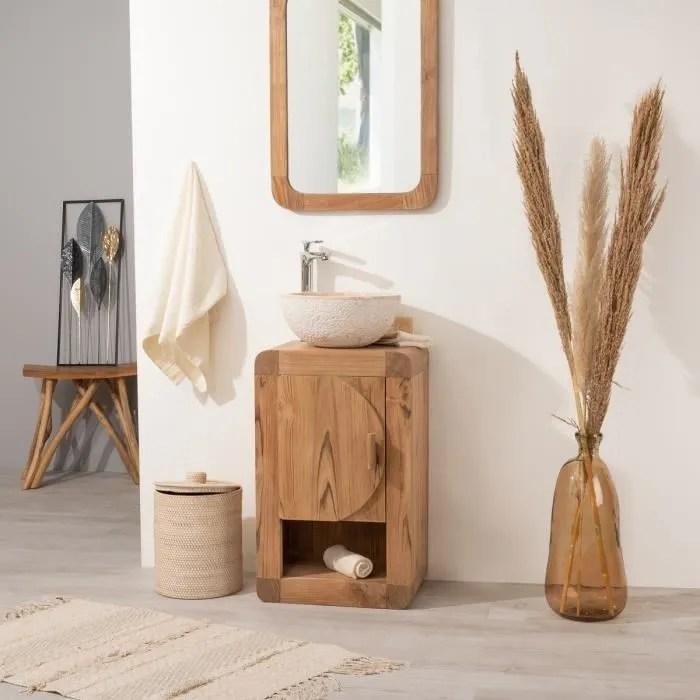 meuble salle de bain petite profondeur