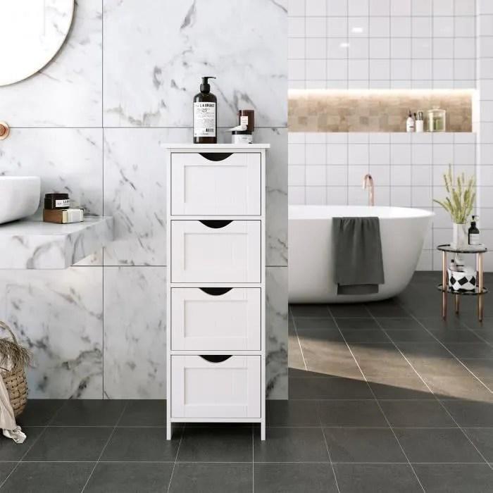 meuble bas salle de bain