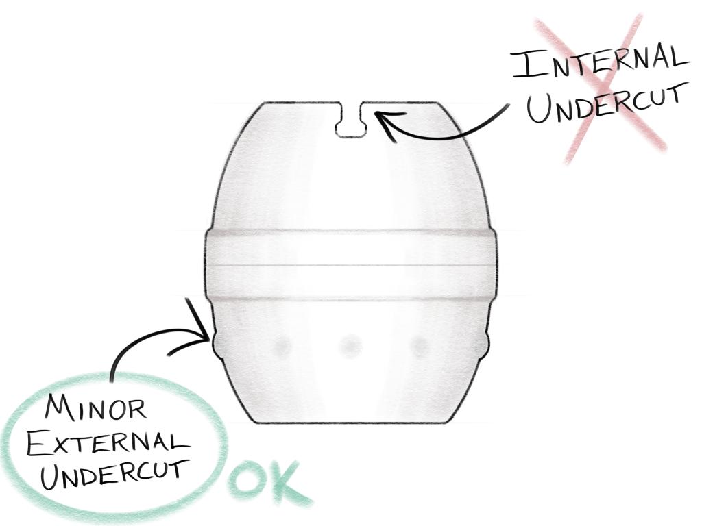Undercuts in the rotomolding process