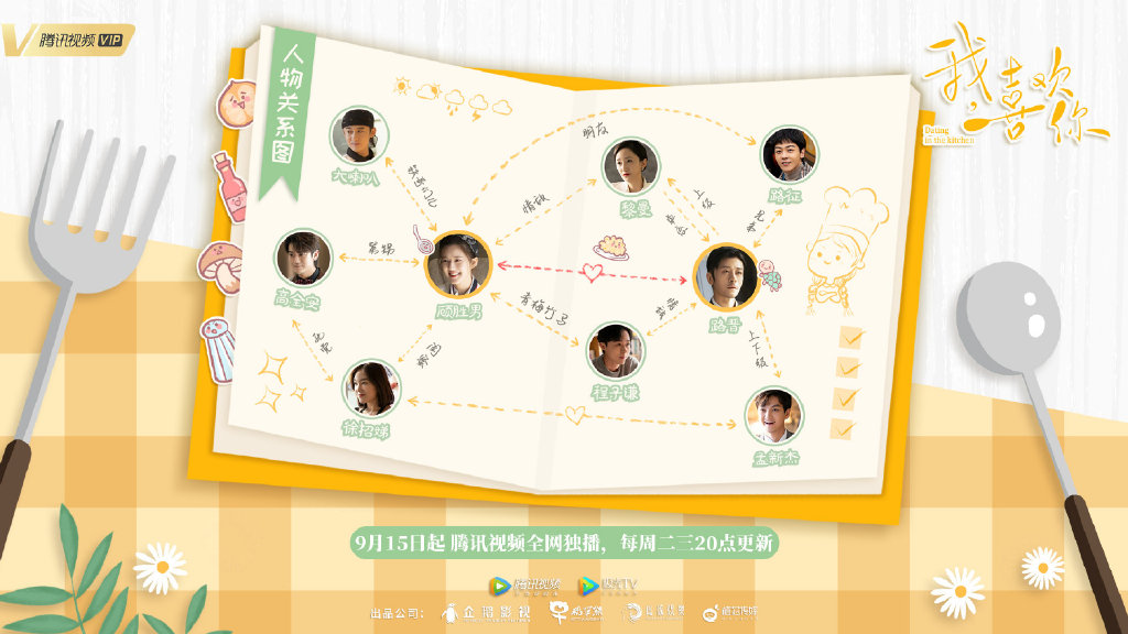 Dating In The Kitchen Character Map