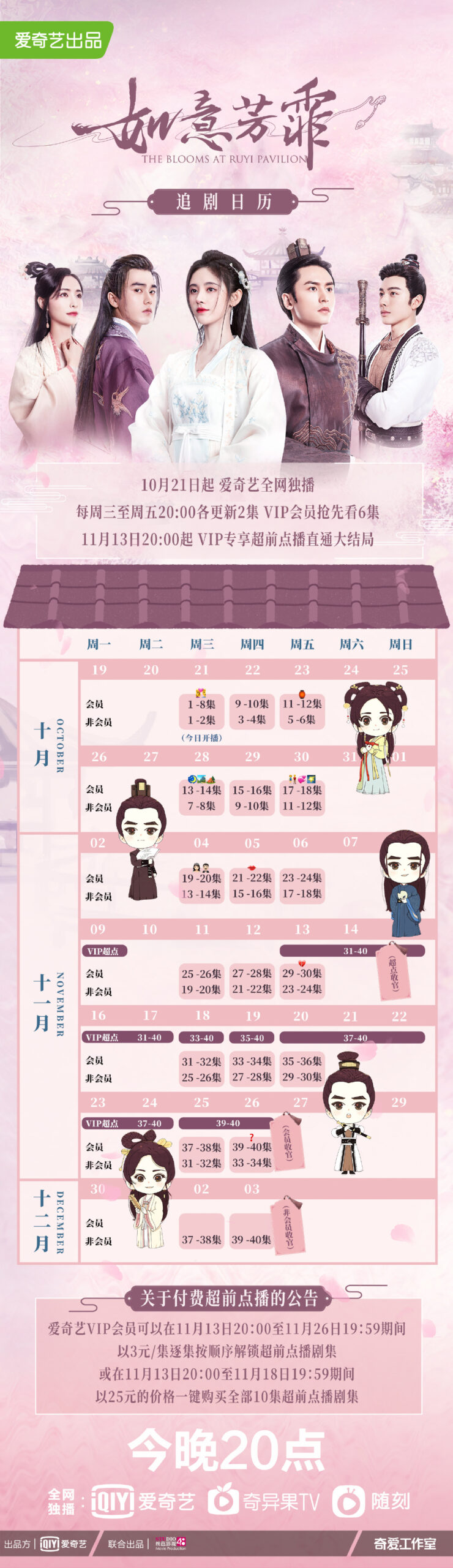 The Blooms At Ruyi Pavilion Airing Calendar