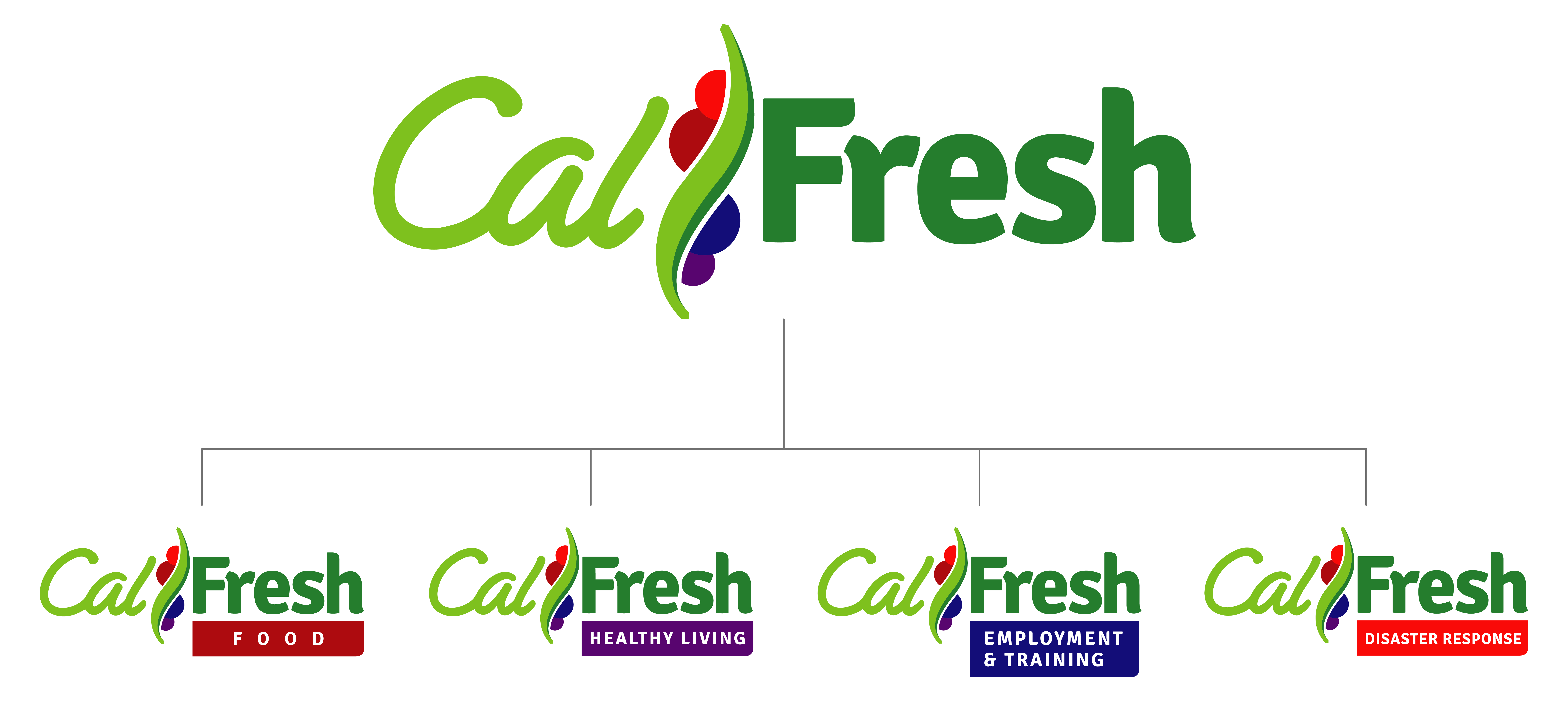 Home Fresh Nutritious Food Services