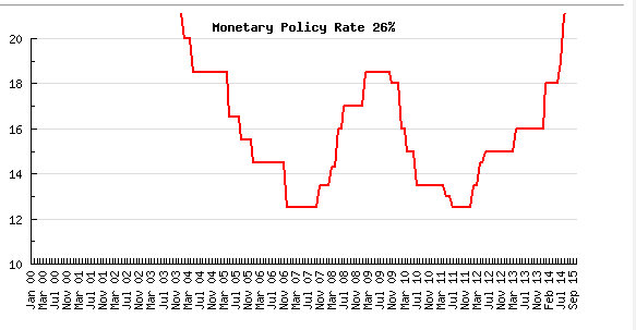 mpc rate