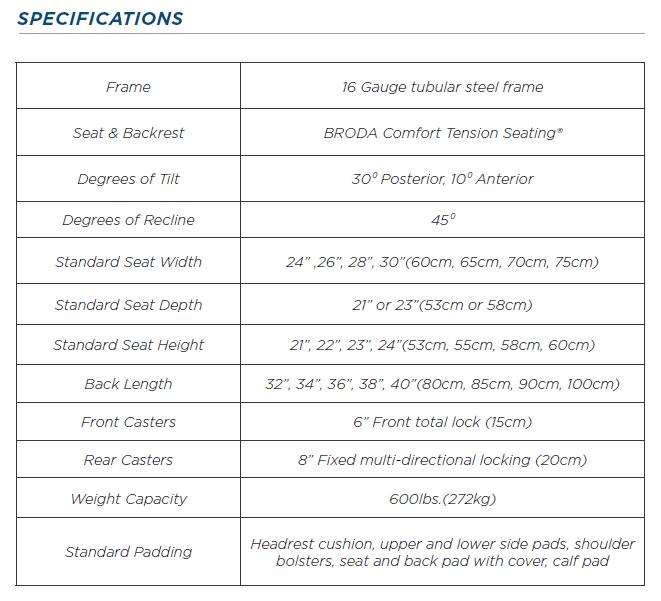 Vanguard Specifications