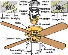 How do I Install a Hampton Bay Ceiling Fan?