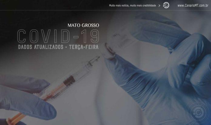 DADOS TERÇA-FEIRA CORONAVIRUS EM MATO GROSSO