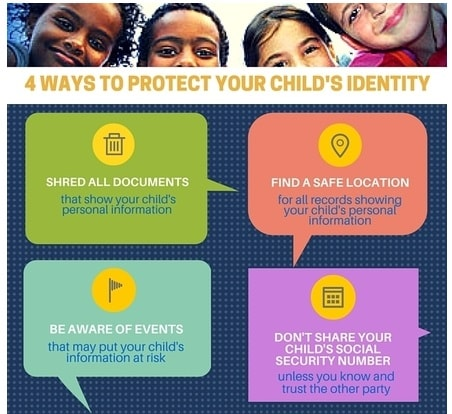 Children and identity theft-min_1443039672357.jpg
