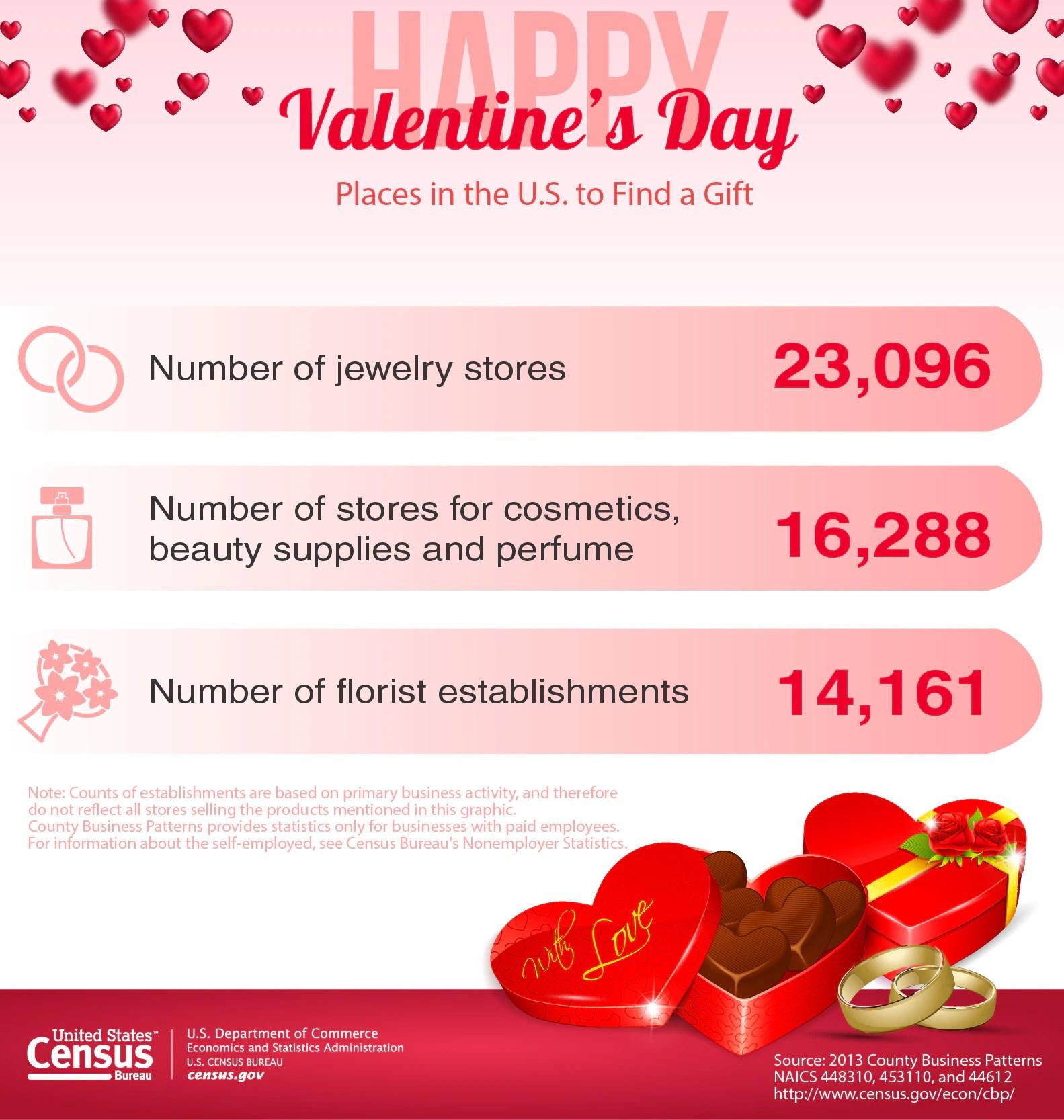 Valentine S Day Feb 14
