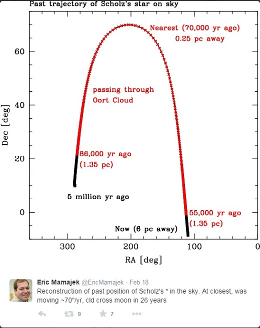 Mamajek_graph