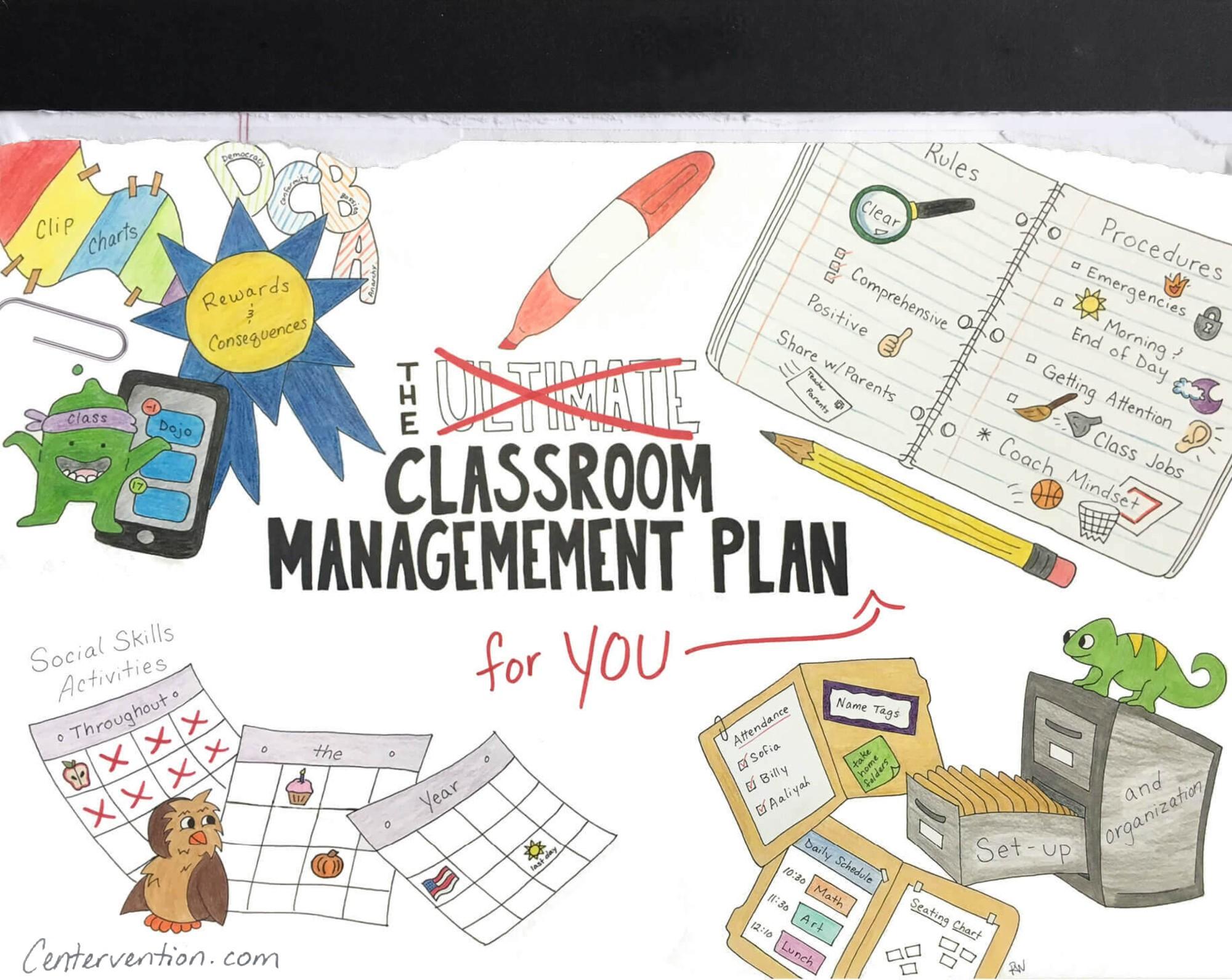 A Classroom Management Plan For Elementary School Teachers