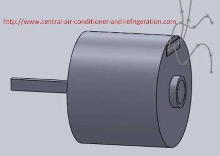 Or am i completely wrong in thinking that a motor can be a generator if you apply force to it instead of applying. Central Air Conditioner Fan Two Fans In Central Air System
