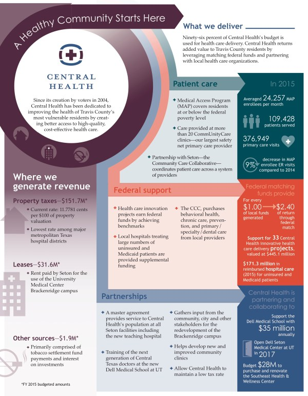 by the numbers largest behavioral health providers - HD 2625×3375
