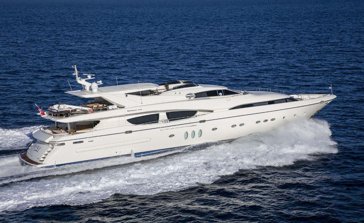 Main image of RINI yacht