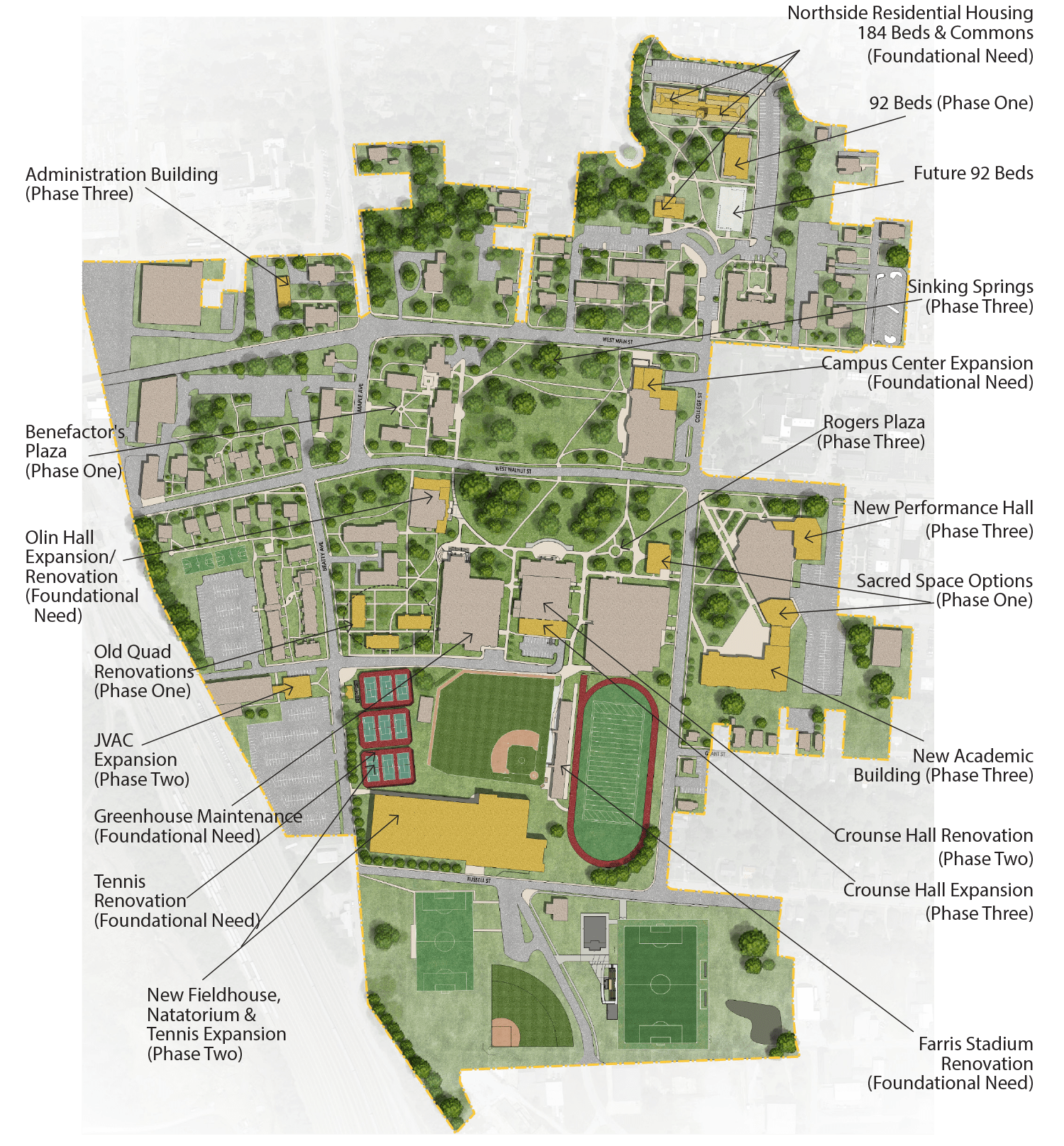 Campus Master Plan Centre College
