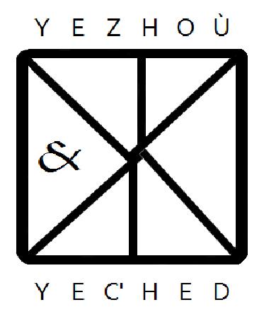 Yezhoù ha Yec'hed