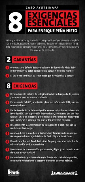 8exigencias-01