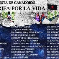 Lista de ganadorxs de la Rifa por la Vida en apoyo al EZLN-CIG-CNI