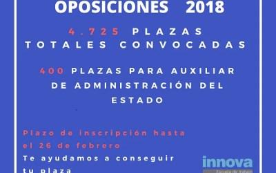 Oposiciones Auxiliar Administración del Estado | 400 plazas convocadas