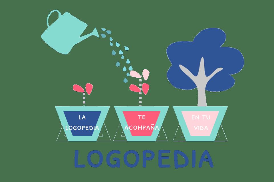 servicio-logo-logopedia.png?fit=960%2C640&ssl=1