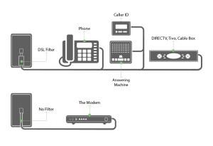 How to Self Install CenturyLink Inter & Setup Modem