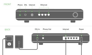 How to Self Install Your New CenturyLink Inter