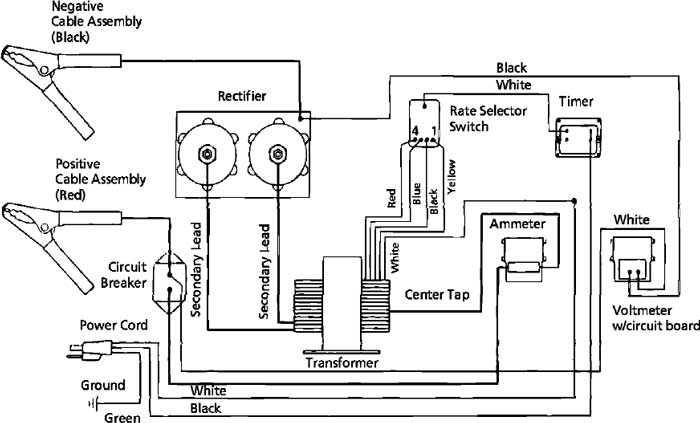 diagrams wiring   powerwise battery charger wiring diagram