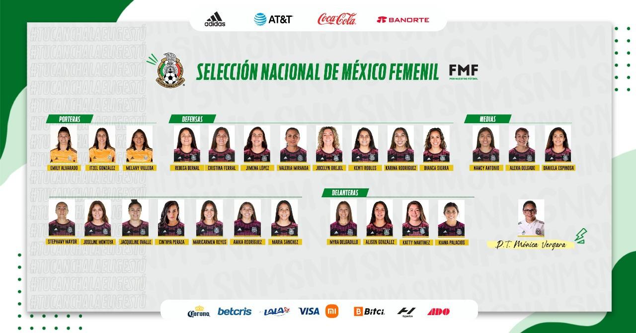 Selección Mexicana Femenil convocatoria