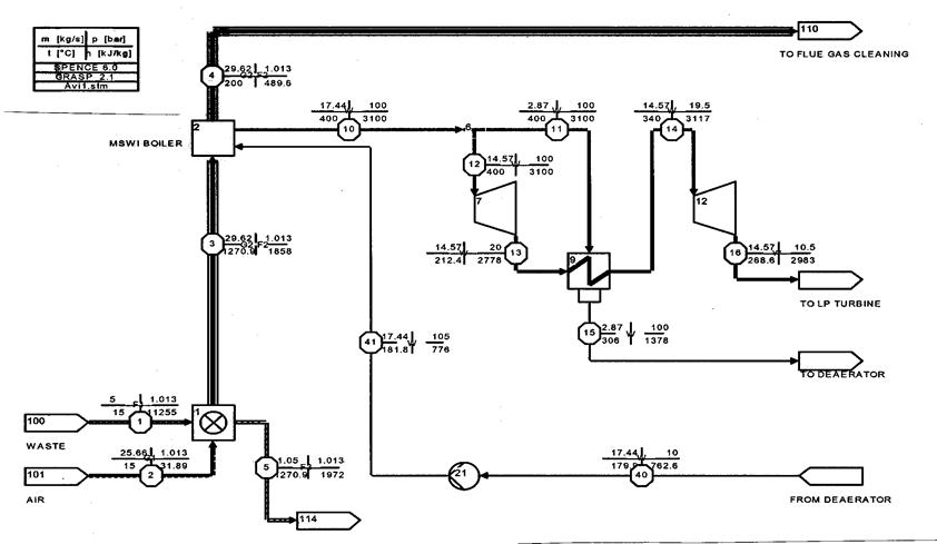 Static Flowsheet Calculations  U2013 Certa Veritas