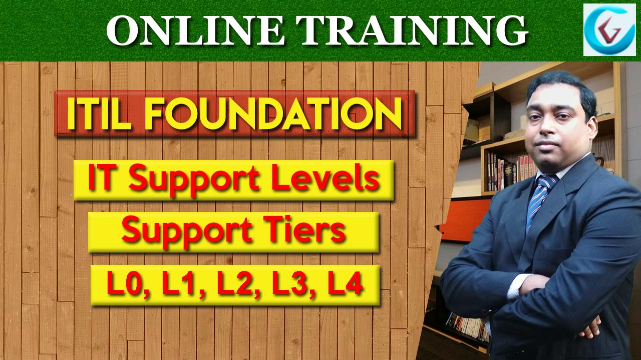 Certguidance free online training course on leading technology explaining it support levels how l0 l1 l2 l3 l4 support itil foundation 1betcityfo Gallery