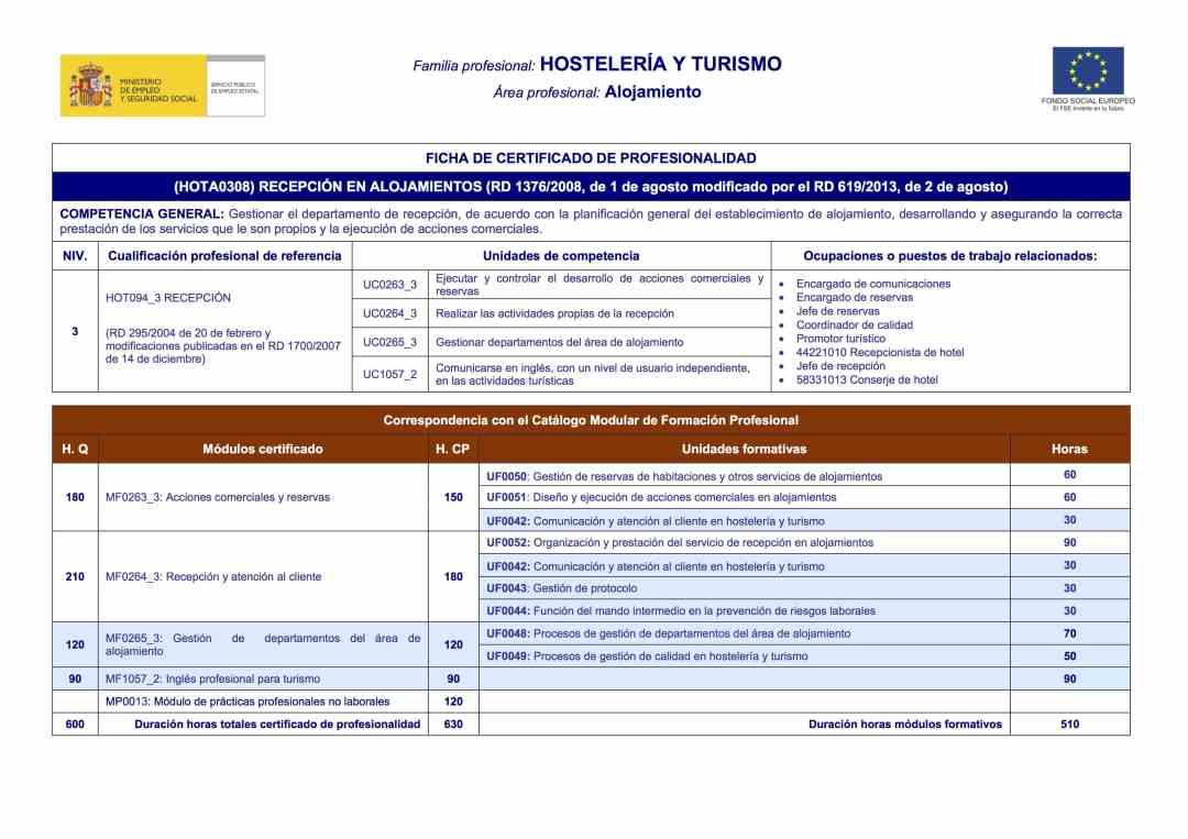 certificado profesionalidad recepción alojamientos