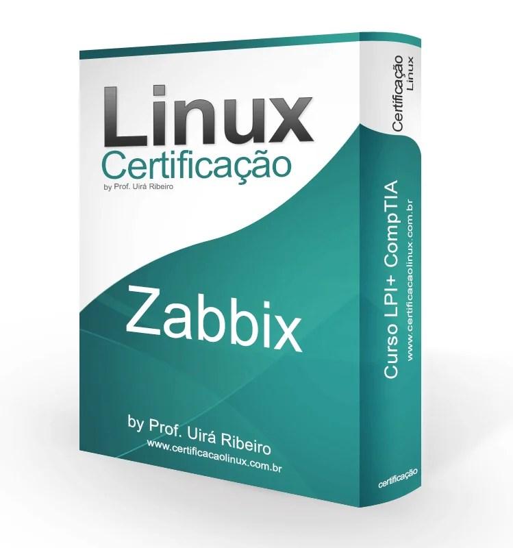 imagem_zabbix Curso de Zabbix Server