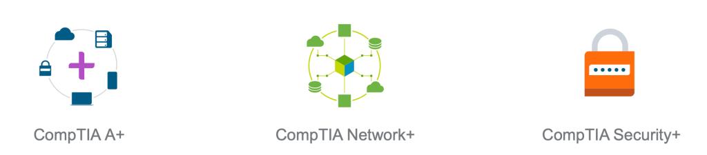 Captura-de-Tela-2019-03-09-às-18.20.54 Mudanças importantes na Prova da CompTIA Linux+
