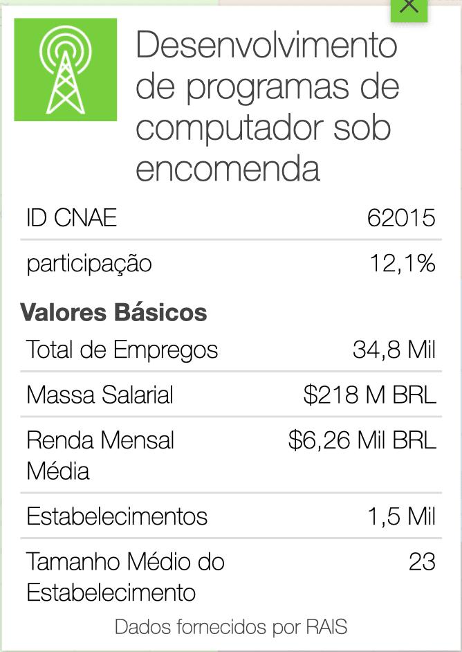 Captura-de-Tela-2019-04-23-a%CC%80s-12.15.30 Onde estão e quais são os empregos de T.I. no Brasil
