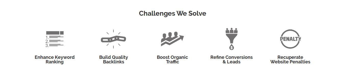 Organic SEO Services Canada