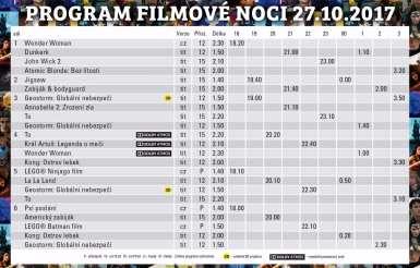Filmová noc 2017 Premiere Cinemas Olomouc