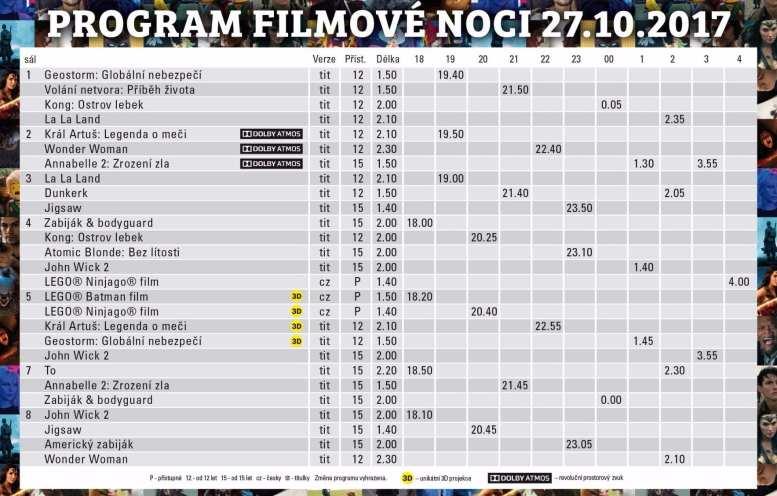 Filmová noc 2017 Premiere Cinemas Praha