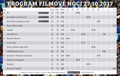 Filmová noc 2017 Premiere Cinemas Teplice