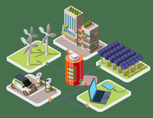 PAESC Piano di Azione per l'Energia Sostenibile ed il Clima Cervia