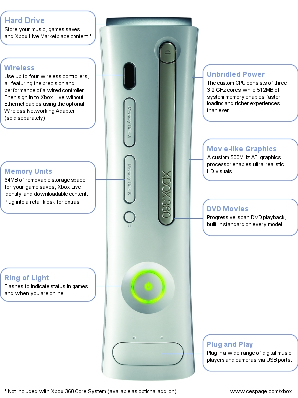 Xbox 360 Headset Speaker Wiring Diagram - Wiring Diagrams •