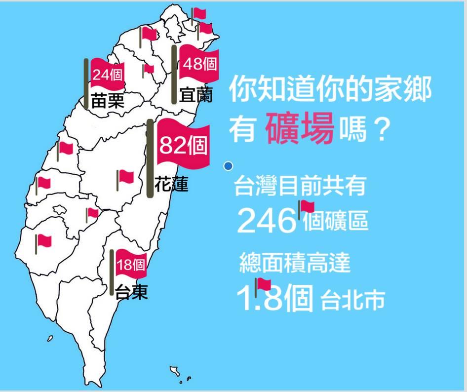 【礦業小學堂1】什麼!臺灣還有在採礦? | 地球公民基金會