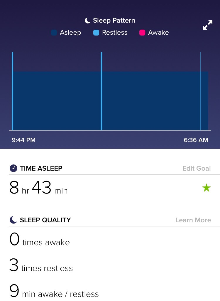 How My Fitness Wearable Helped Me Take Control of Nocturnal
