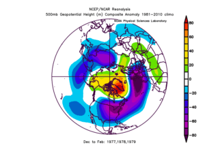 Dispute, if not refutation, of Texas freeze being a sign of climate driven polar vortex 8